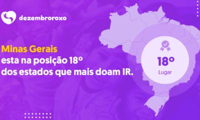 Minas Gerais está na 18º posição no ranking dos estados que recebem doações do IR - Foto: Divulgação/Dezembro Roxo